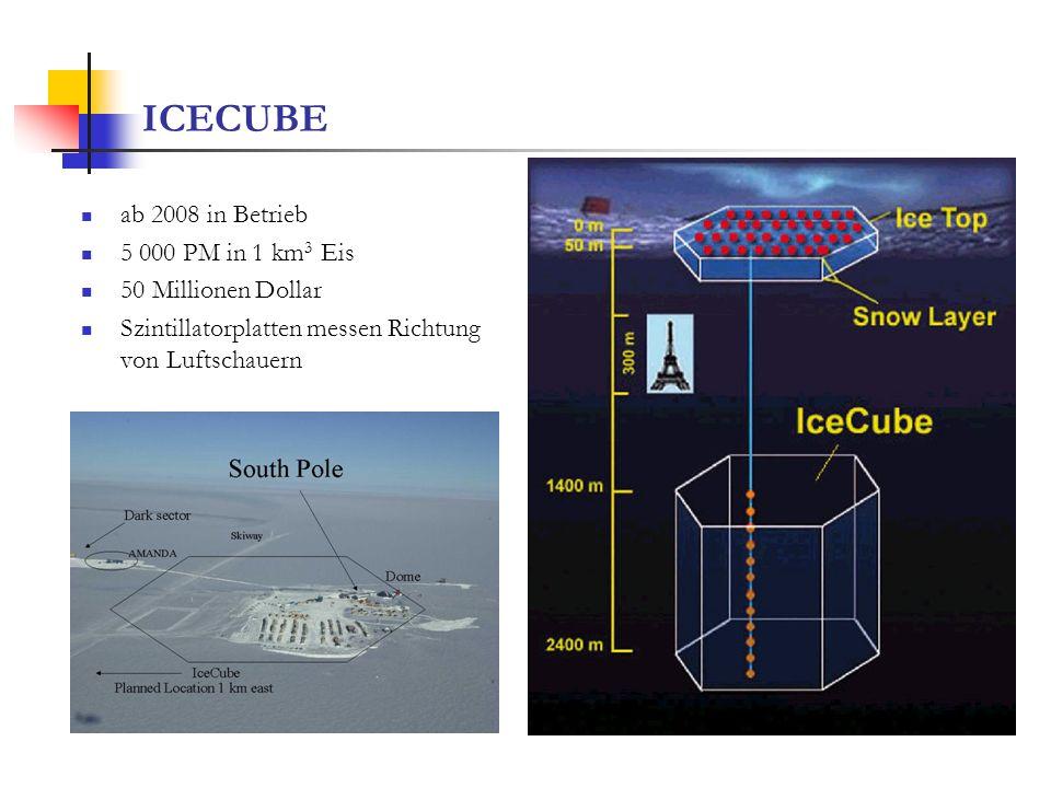 ICECUBE ab 2008 in Betrieb 5 000 PM in 1 km 3 Eis 50 Millionen Dollar Szintillatorplatten messen Richtung von Luftschauern