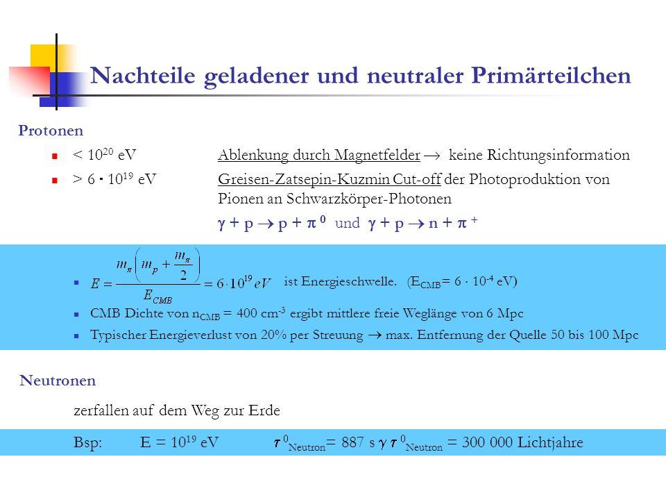 Nachteile geladener und neutraler Primärteilchen Protonen < 10 20 eV Ablenkung durch Magnetfelder keine Richtungsinformation > 6 10 19 eV Greisen-Zats