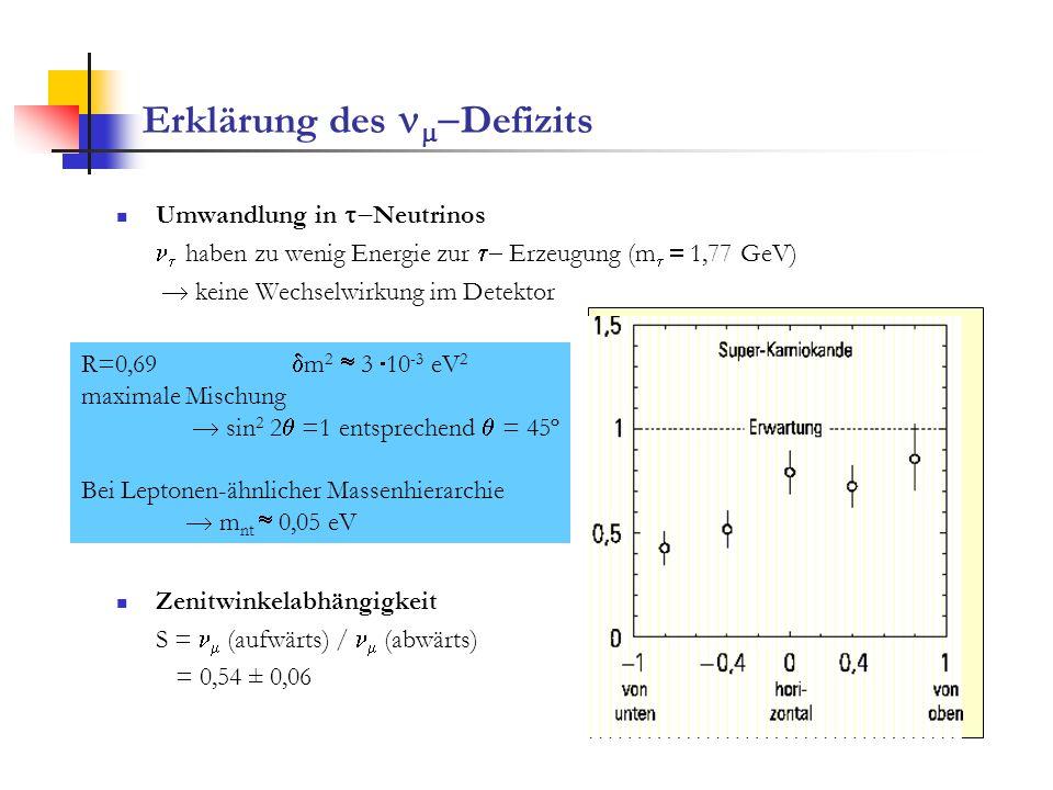Erklärung des Defizits Umwandlung in Neutrinos haben zu wenig Energie zur Erzeugung (m 1,77 GeV) keine Wechselwirkung im Detektor R=0,69 m 2 3 10 -3 e