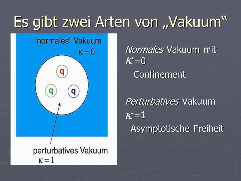 Es gibt zwei Arten von Vakuum Normales Vakuum mit =0 Confinement Perturbatives Vakuum =1 Asymptotische Freiheit