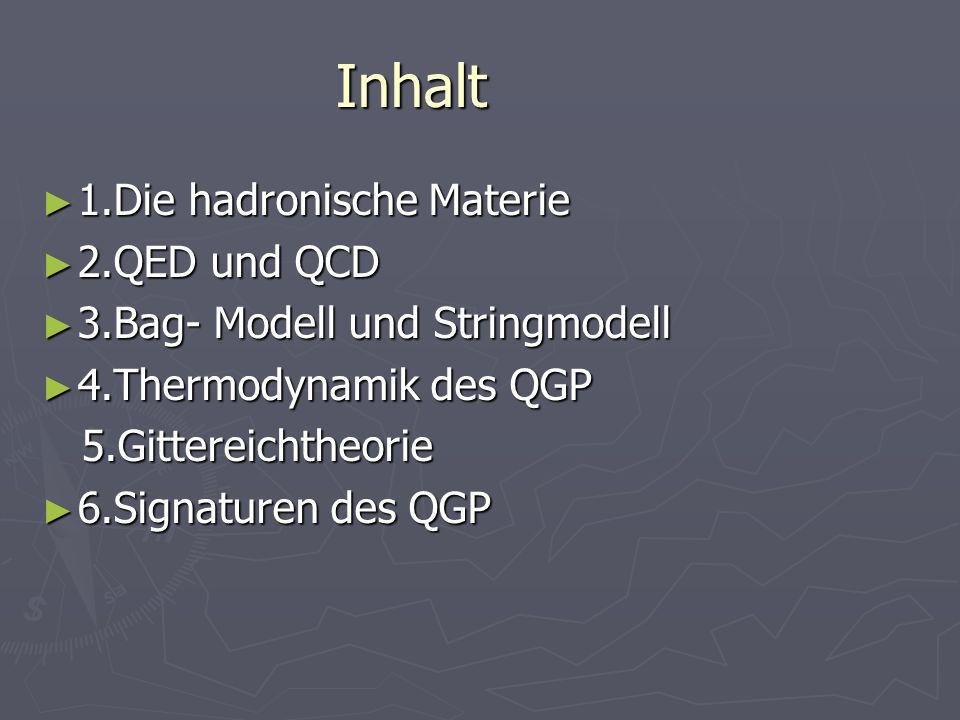 Inhalt 1.Die hadronische Materie 1.Die hadronische Materie 2.QED und QCD 2.QED und QCD 3.Bag- Modell und Stringmodell 3.Bag- Modell und Stringmodell 4