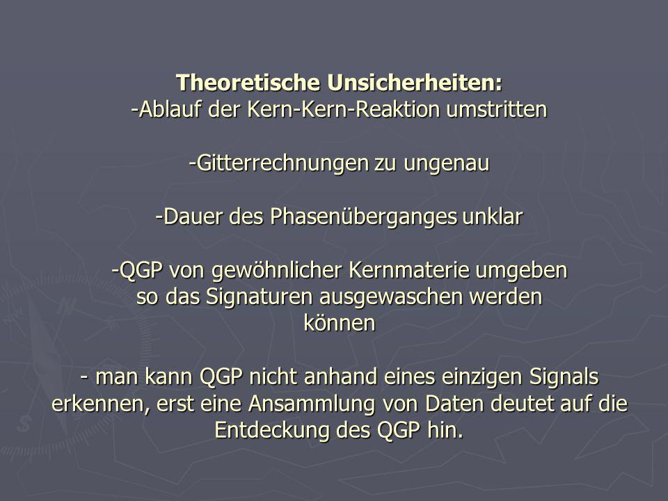 Theoretische Unsicherheiten: -Ablauf der Kern-Kern-Reaktion umstritten -Gitterrechnungen zu ungenau -Dauer des Phasenüberganges unklar -QGP von gewöhn