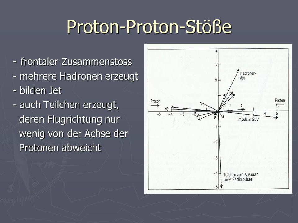 Proton-Proton-Stöße - frontaler Zusammenstoss - mehrere Hadronen erzeugt - bilden Jet - auch Teilchen erzeugt, deren Flugrichtung nur deren Flugrichtu