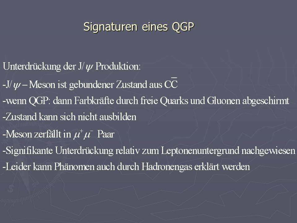 Signaturen eines QGP