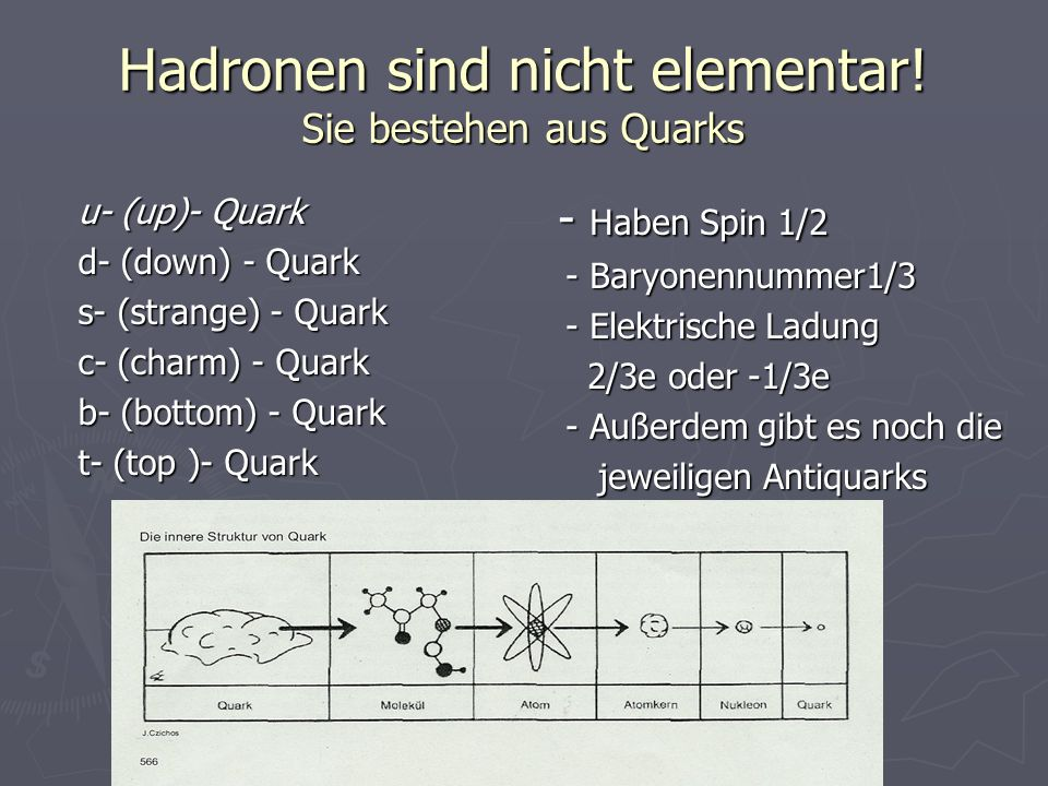 Hadronen sind nicht elementar! Sie bestehen aus Quarks u- (up)- Quark u- (up)- Quark d- (down) - Quark d- (down) - Quark s- (strange) - Quark s- (stra