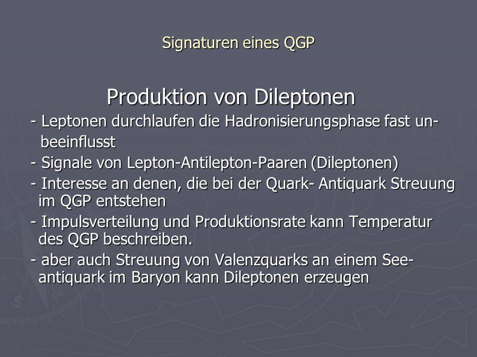 Produktion von Dileptonen Produktion von Dileptonen - Leptonen durchlaufen die Hadronisierungsphase fast un- - Leptonen durchlaufen die Hadronisierung