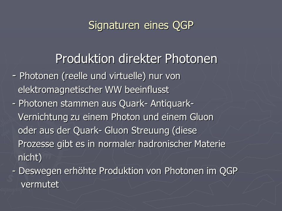 Signaturen eines QGP Produktion direkter Photonen Produktion direkter Photonen - Photonen (reelle und virtuelle) nur von elektromagnetischer WW beeinf