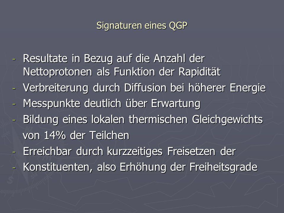 Signaturen eines QGP - Resultate in Bezug auf die Anzahl der Nettoprotonen als Funktion der Rapidität - Verbreiterung durch Diffusion bei höherer Ener