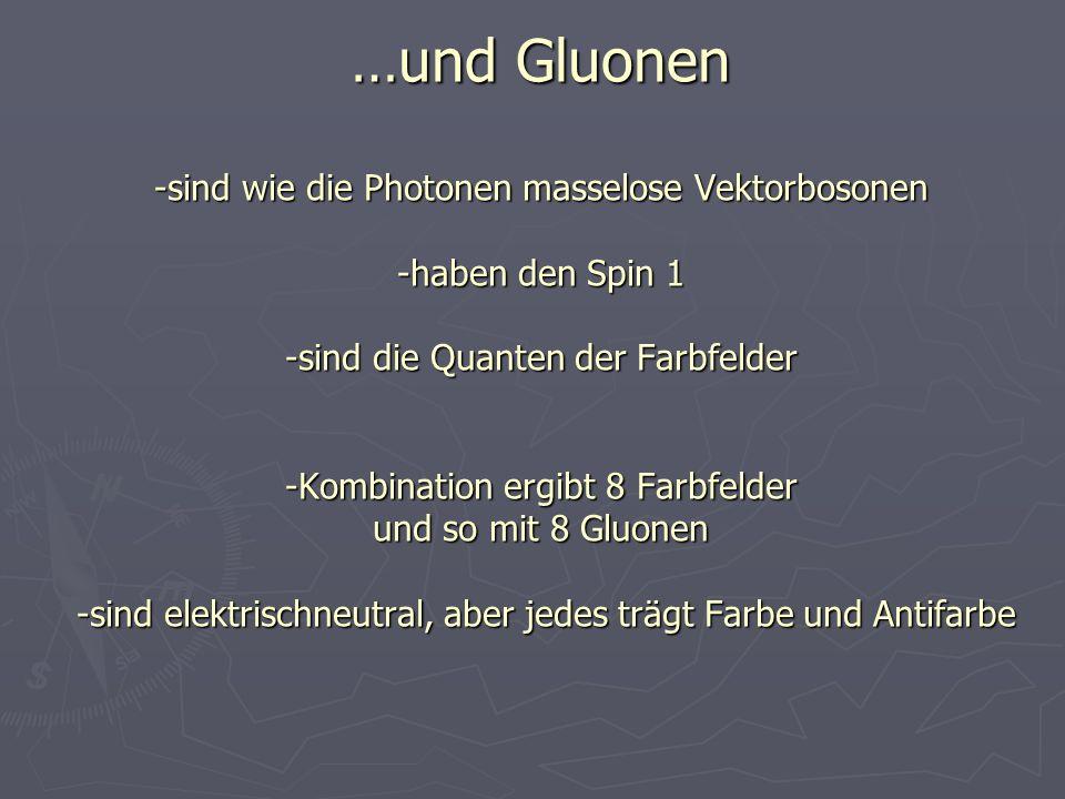 …und Gluonen -sind wie die Photonen masselose Vektorbosonen -haben den Spin 1 -sind die Quanten der Farbfelder -Kombination ergibt 8 Farbfelder und so