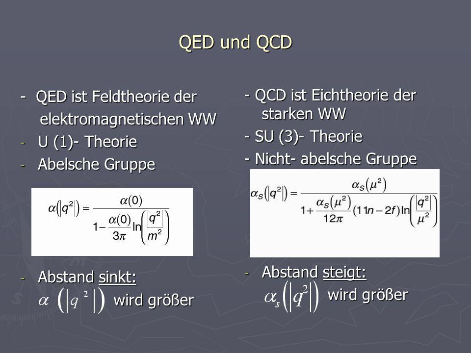 QED und QCD - QCD ist Eichtheorie der starken WW - SU (3)- Theorie - Nicht- abelsche Gruppe - Abstand steigt: wird größer - QED ist Feldtheorie der el