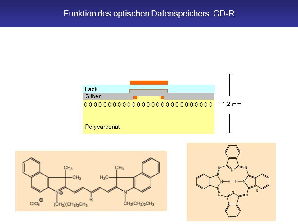 Polycarbonat Farbstoff 1,2 mm Lack Silber 0 0 0 0 0 0 0 0 0 0 0 0 0 0 0 0 0 0 0 0 0 0 0 0 0 0 0 Funktion des optischen Datenspeichers: CD-R