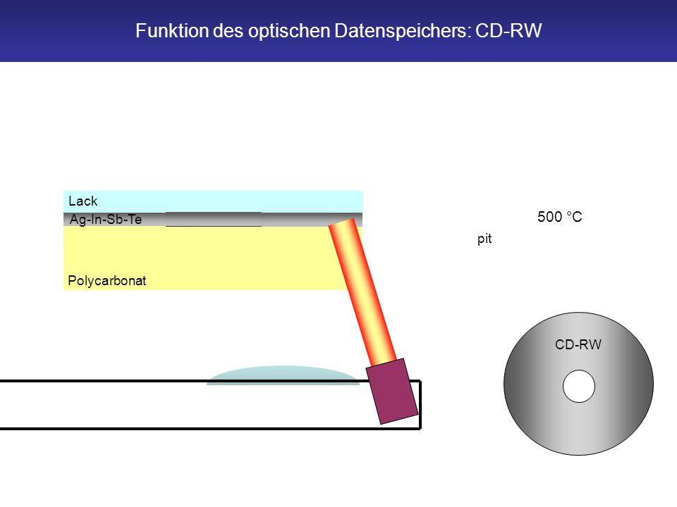 Polycarbonat Lack Ag-In-Sb-Te CD-RW 500 °C pit Funktion des optischen Datenspeichers: CD-RW