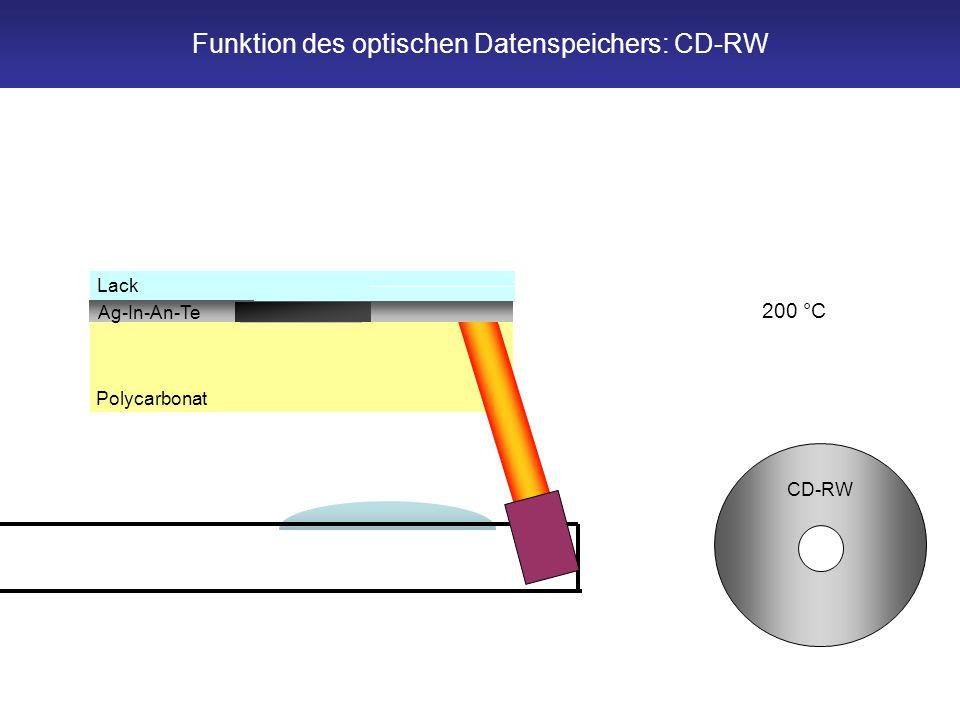 Polycarbonat CD-RW Lack Ag-In-An-Te 200 °C Funktion des optischen Datenspeichers: CD-RW