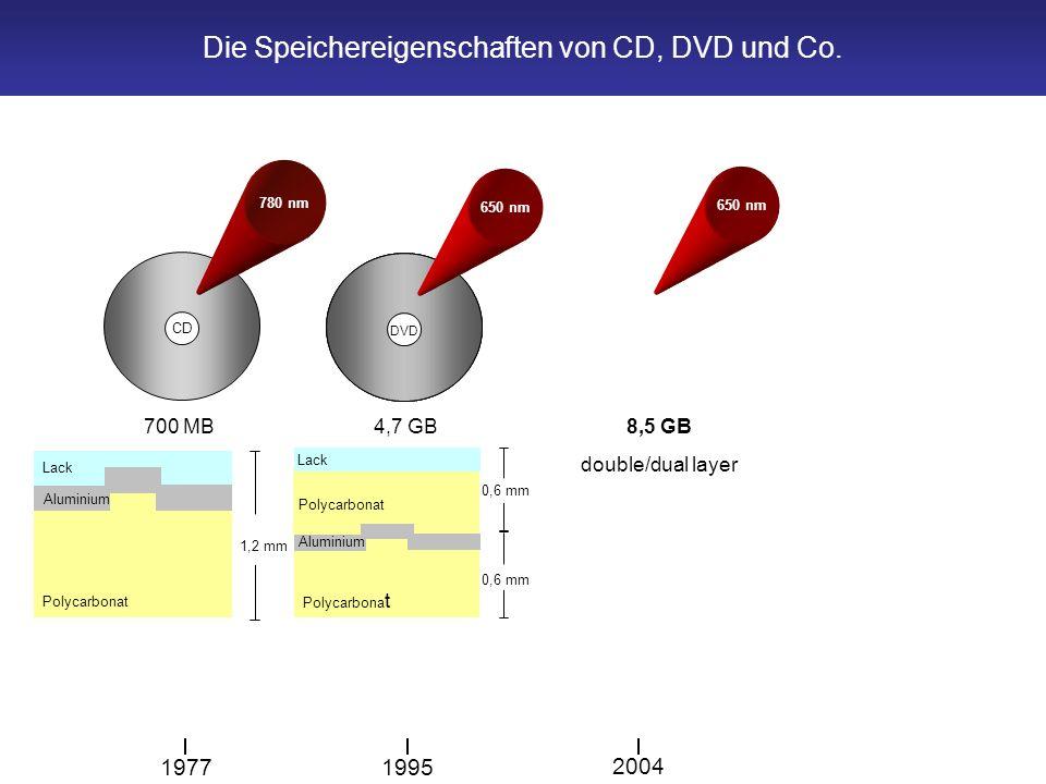 780 nm DVD 650 nm 0,6 mm Polycarbona t Aluminium Polycarbonat Lack Polycarbonat- Synthese Lack Polycarbonat Aluminium 1,2 mm CD DVD 8,5 GB double/dual