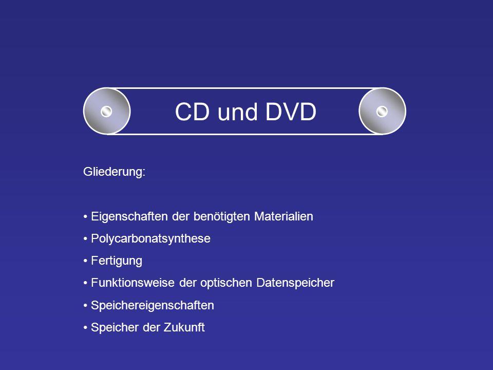 CD und DVD Gliederung: Eigenschaften der benötigten Materialien Polycarbonatsynthese Fertigung Funktionsweise der optischen Datenspeicher Speichereige