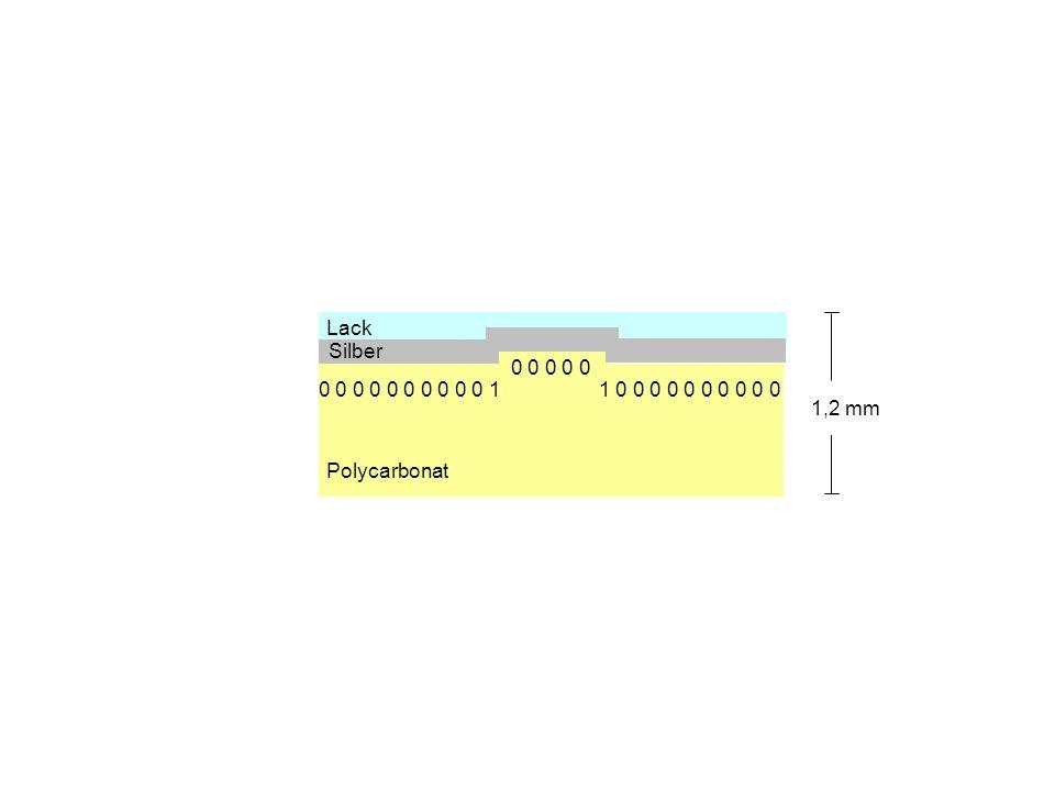 1,2 mm Polycarbonat Lack Silber 0 0 0 0 0 0 0 0 0 0 1 1 0 0 0 0 0 0 0 0 0 0 0 0 0 0 0