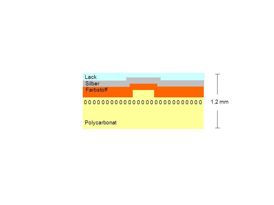 Polycarbonat Farbstoff 1,2 mm Lack Silber 0 0 0 0 0 0 0 0 0 0 0 0 0 0 0 0 0 0 0 0 0 0 0 0 0 0 0