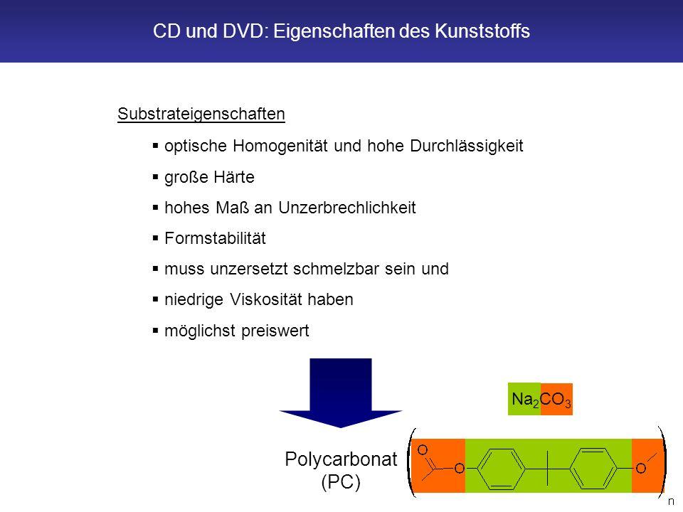 CD und DVD: Eigenschaften des Kunststoffs optische Homogenität und hohe Durchlässigkeit große Härte hohes Maß an Unzerbrechlichkeit Formstabilität mus