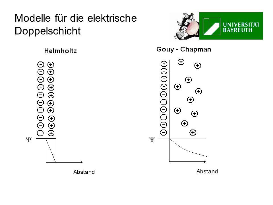 Modelle für die elektrische Doppelschicht