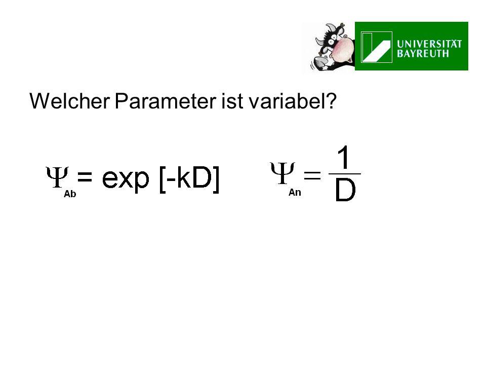 Welcher Parameter ist variabel?