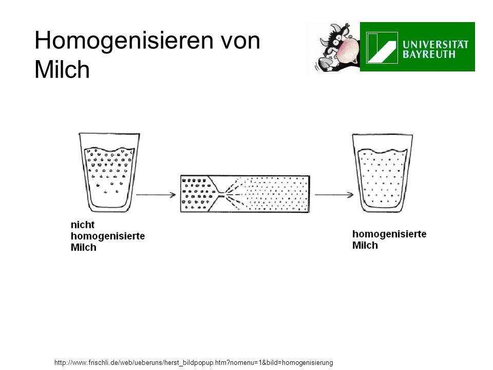 http://www.frischli.de/web/ueberuns/herst_bildpopup.htm?nomenu=1&bild=homogenisierung Homogenisieren von Milch