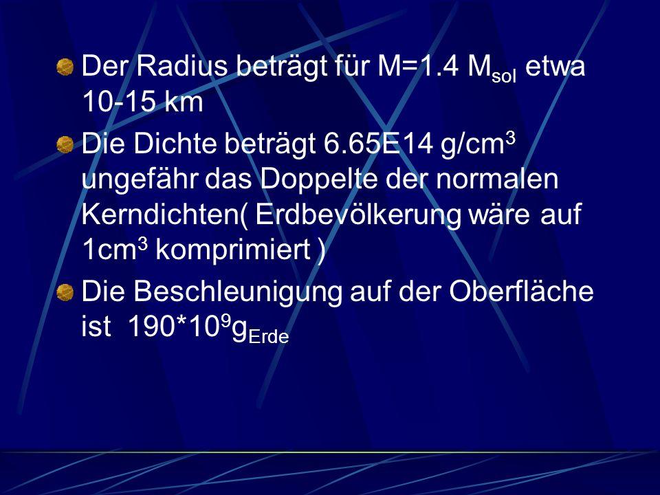 Der Radius beträgt für M=1.4 M sol etwa 10-15 km Die Dichte beträgt 6.65E14 g/cm 3 ungefähr das Doppelte der normalen Kerndichten( Erdbevölkerung wäre