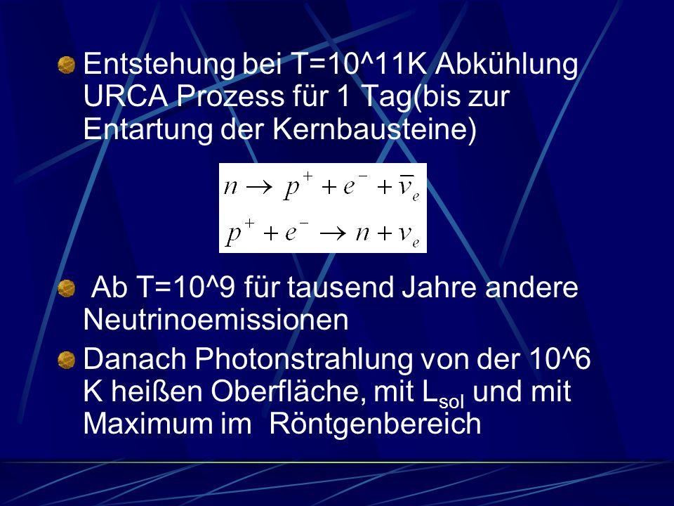 Entstehung bei T=10^11K Abkühlung URCA Prozess für 1 Tag(bis zur Entartung der Kernbausteine) Ab T=10^9 für tausend Jahre andere Neutrinoemissionen Da