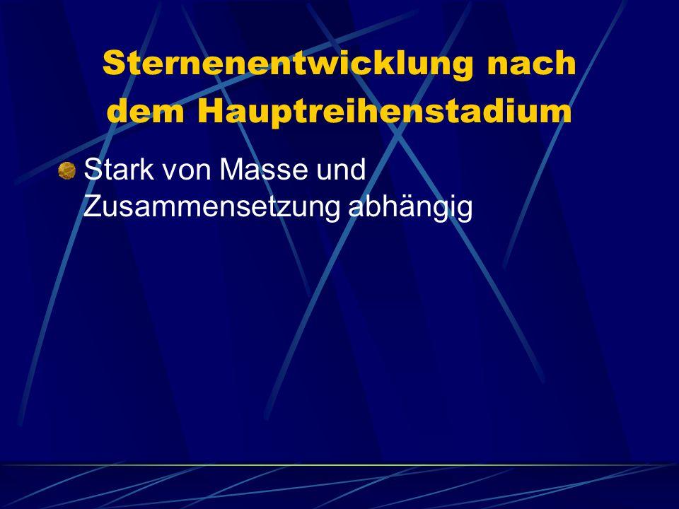 Sternenentwicklung nach dem Hauptreihenstadium Stark von Masse und Zusammensetzung abhängig