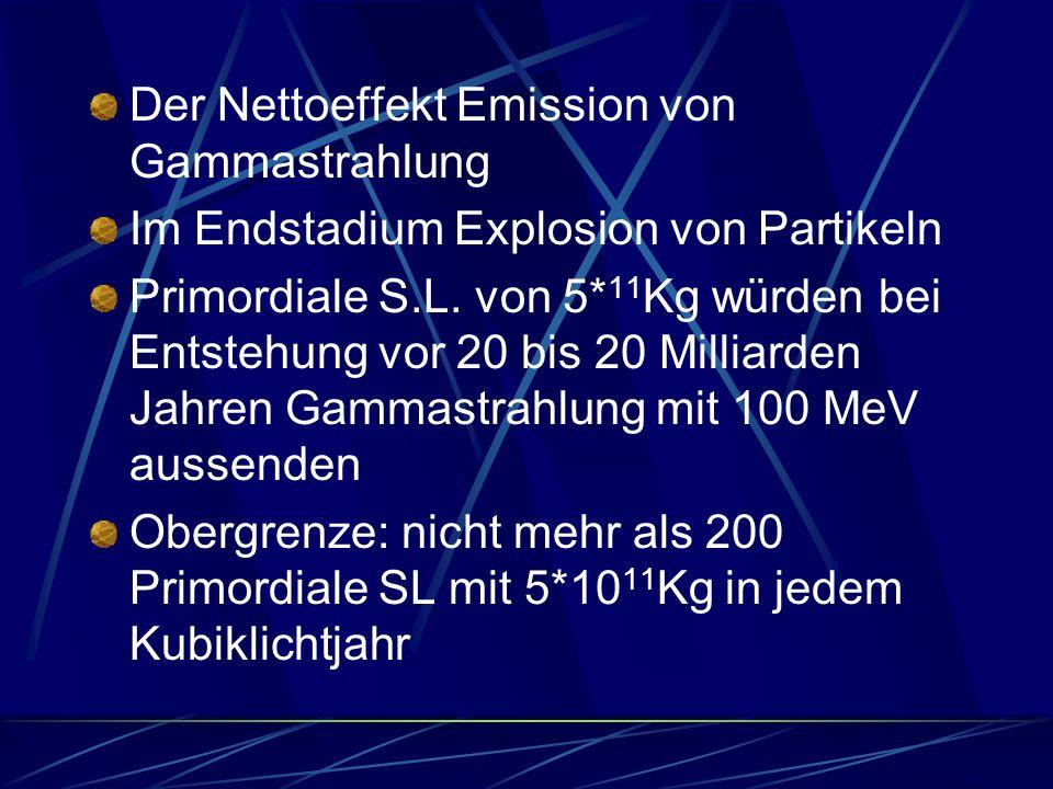 Der Nettoeffekt Emission von Gammastrahlung Im Endstadium Explosion von Partikeln Primordiale S.L. von 5* 11 Kg würden bei Entstehung vor 20 bis 20 Mi