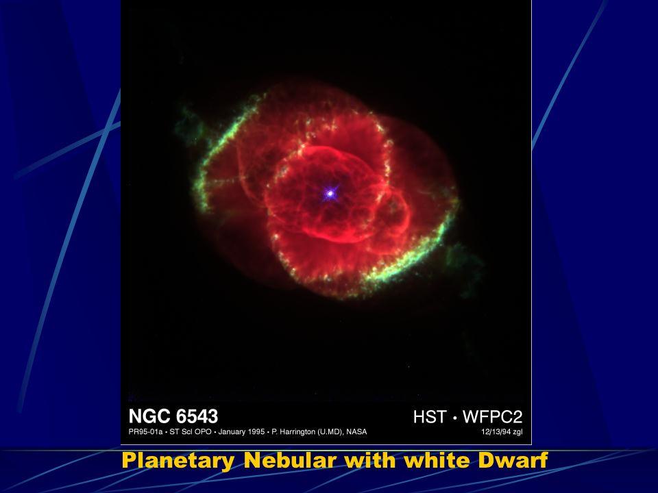 Entwicklung Massiverer Sterne Fusion von schwereren Kernen Immer weniger Energie/Fusion entsteht -> starker Umsatz um Druck zu erhalten