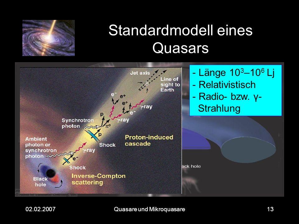 Quasare und Mikroquasare02.02.200713 Standardmodell eines Quasars - Länge 10 3 –10 6 Lj - Relativistisch - Radio- bzw. γ- Strahlung