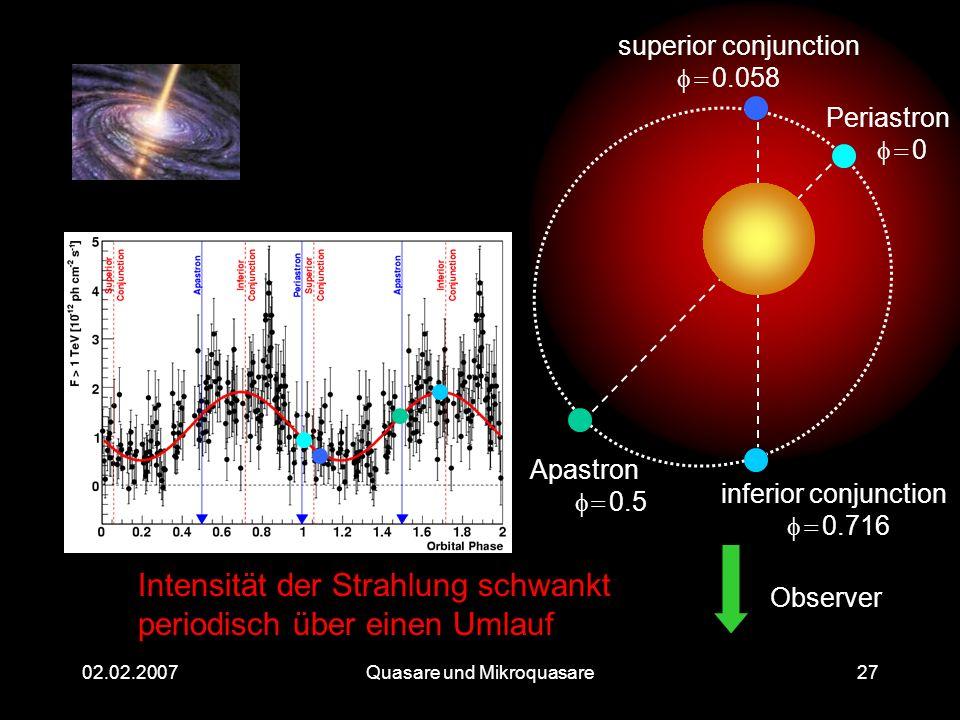 Quasare und Mikroquasare02.02.200727 Observer Periastron 0 Apastron 0.5 observer inferior conjunction 0.716 superior conjunction 0.058 Intensität der