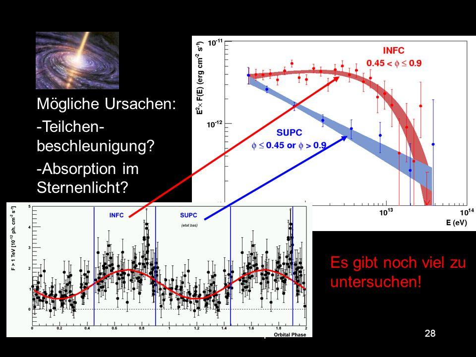 Quasare und Mikroquasare02.02.200728 Mögliche Ursachen: -Teilchen- beschleunigung? -Absorption im Sternenlicht? Es gibt noch viel zu untersuchen!