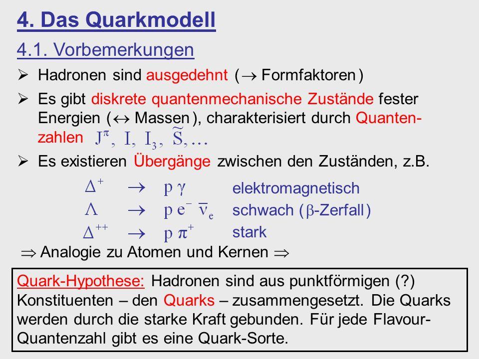4. Das Quarkmodell 4.1. Vorbemerkungen Hadronen sind ausgedehnt ( Formfaktoren ) Es gibt diskrete quantenmechanische Zustände fester Energien ( Massen