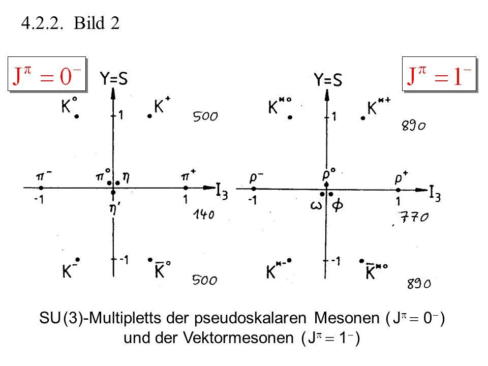 4.2.2. Bild 2 SU (3)-Multipletts der pseudoskalaren Mesonen ( J 0 ) und der Vektormesonen ( J 1 )