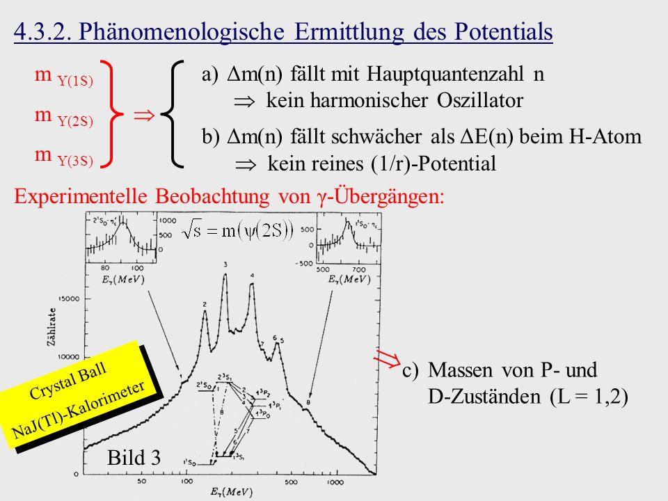 4.3.2. Phänomenologische Ermittlung des Potentials m Υ(1S) m Υ(2S) m Υ(3S) a) Δm(n) fällt mit Hauptquantenzahl n kein harmonischer Oszillator b) Δm(n)