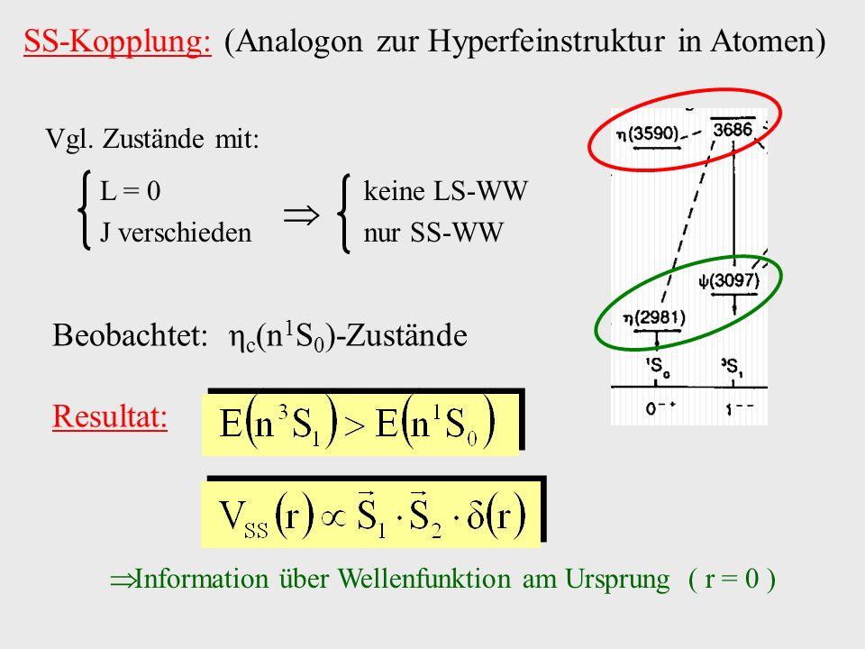 SS-Kopplung: (Analogon zur Hyperfeinstruktur in Atomen) Vgl. Zustände mit: L = 0keine LS-WW J verschiedennur SS-WW Beobachtet: η c (n 1 S 0 )-Zustände