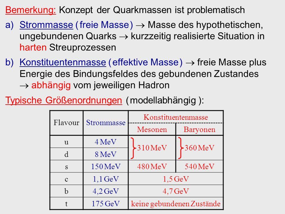 Bemerkung: Konzept der Quarkmassen ist problematisch a)Strommasse ( freie Masse ) Masse des hypothetischen, ungebundenen Quarks kurzzeitig realisierte