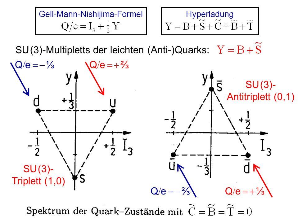Gell-Mann-Nishijima-FormelHyperladung SU (3)- Triplett (1,0) SU (3)- Antitriplett (0,1) SU (3)-Multipletts der leichten (Anti-)Quarks: Q e