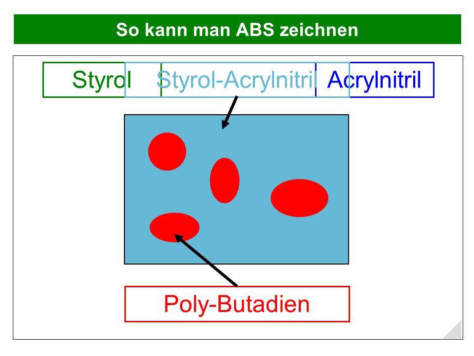 So kann man ABS zeichnen StyrolAcrylnitril Poly-Butadien Styrol-Acrylnitril