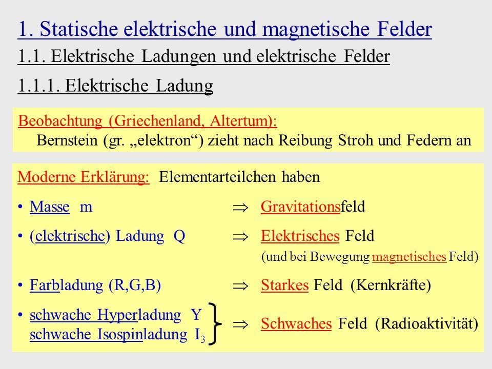 Empirische Tatsachen: a)Quantisierung: Millikan-Versuch (1907): statisch geladene Öltröpfchen im E-Feld Elementarladung Elektron e Q(e ) e Positron e Q(e ) e Proton p Q(p) e Teilchen / Antiteilchen m(e ) m(e ) Ungelöstes Rätsel: Quarks: stets gebundene Bausteine der Hadronen (Proton,...)