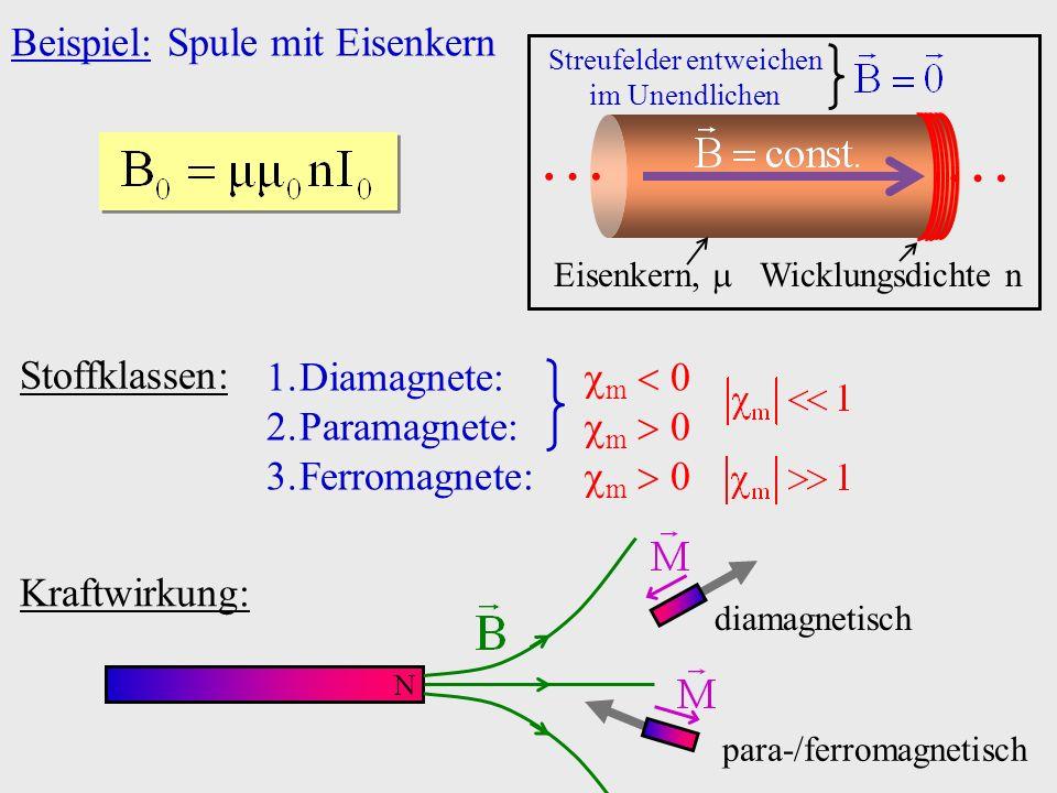 Beispiel: Spule mit Eisenkern Streufelder entweichen im Unendlichen Wicklungsdichte n … … Eisenkern, Stoffklassen: 1.Diamagnete: m 0 2.Paramagnete: m