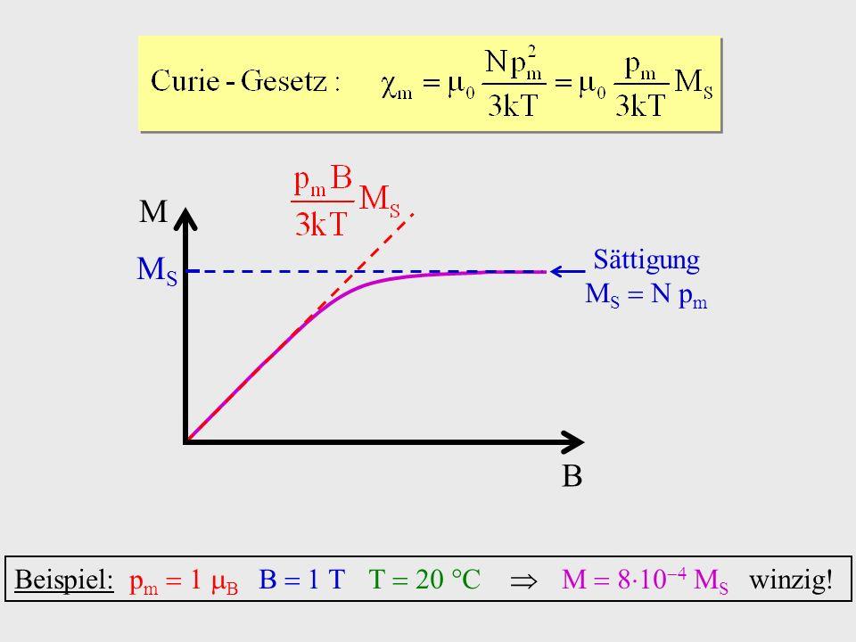 B M MSMS Sättigung M S N p m Beispiel: p m 1 B B 1 T T 20 °C M 8 10 M S winzig!
