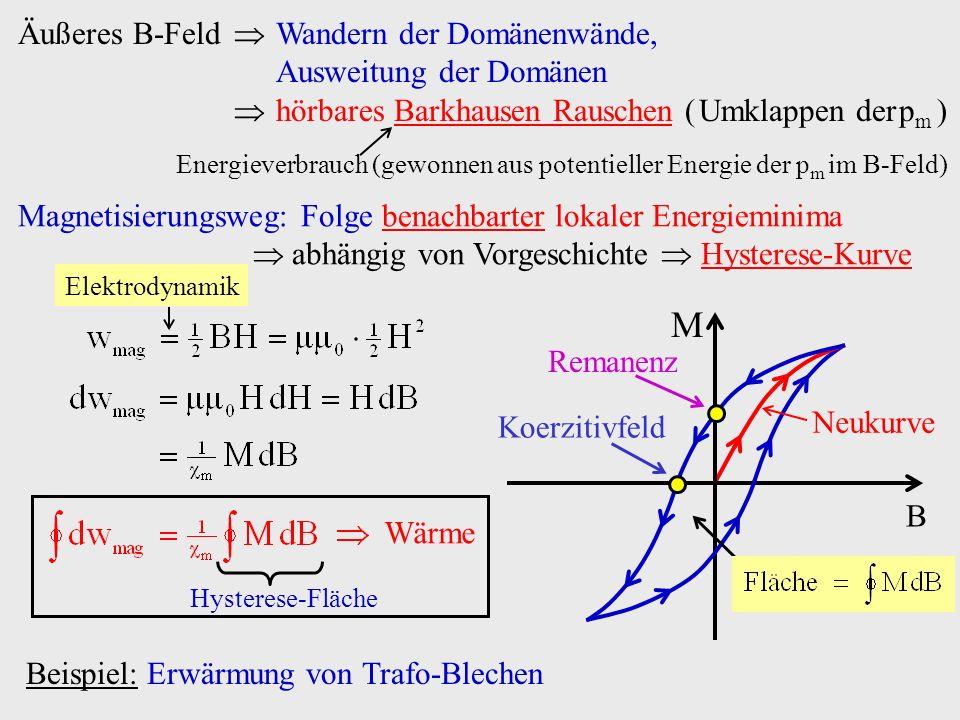 Äußeres B-Feld Wandern der Domänenwände, Ausweitung der Domänen hörbares Barkhausen Rauschen ( Umklappen der p m ) Energieverbrauch (gewonnen aus pote