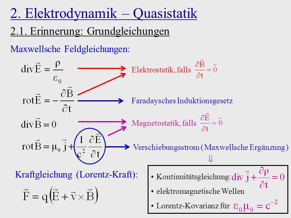 2. Elektrodynamik – Quasistatik 2.1. Erinnerung: Grundgleichungen Maxwellsche Feldgleichungen: Elektrostatik, falls Faradaysches Induktionsgesetz Magn