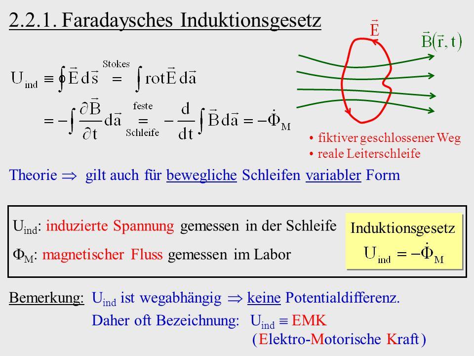 2.2.1. Faradaysches Induktionsgesetz fiktiver geschlossener Weg reale Leiterschleife Theorie gilt auch für bewegliche Schleifen variabler Form U ind :