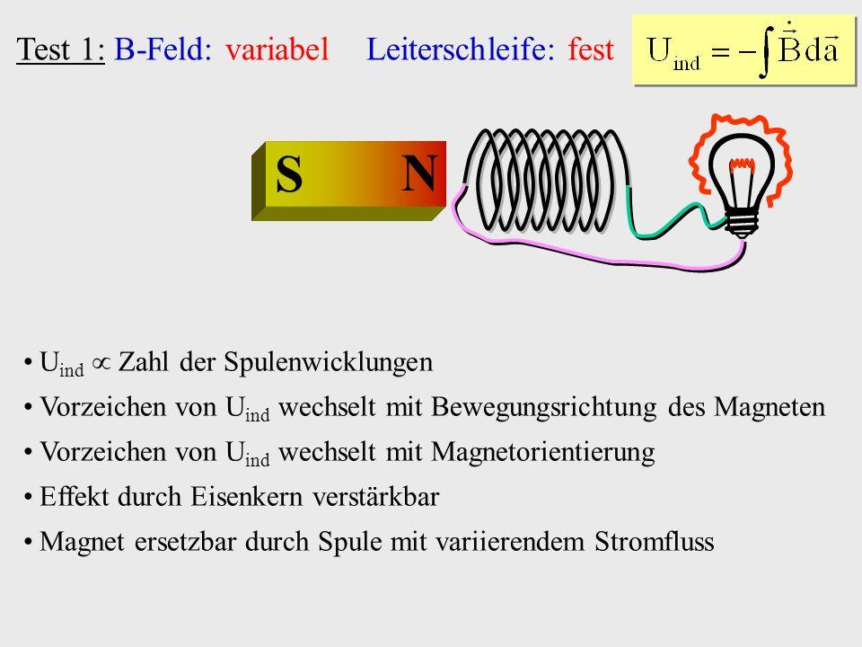 Test 1: B-Feld: variabel Leiterschleife: fest N S U ind Zahl der Spulenwicklungen Vorzeichen von U ind wechselt mit Bewegungsrichtung des Magneten Vor