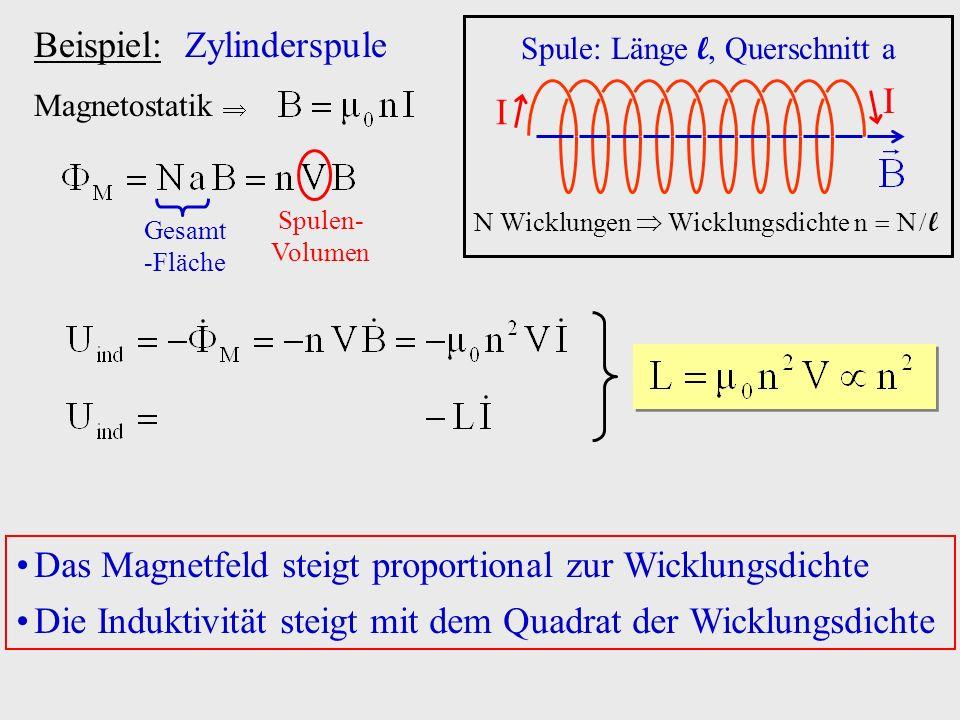 Beispiel: Zylinderspule Magnetostatik Gesamt -Fläche Spulen- Volumen Das Magnetfeld steigt proportional zur Wicklungsdichte Die Induktivität steigt mi