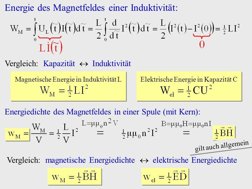 Energie des Magnetfeldes einer Induktivität: Vergleich: Kapazität Induktivität Magnetische Energie in Induktivität LElektrische Energie in Kapazität C
