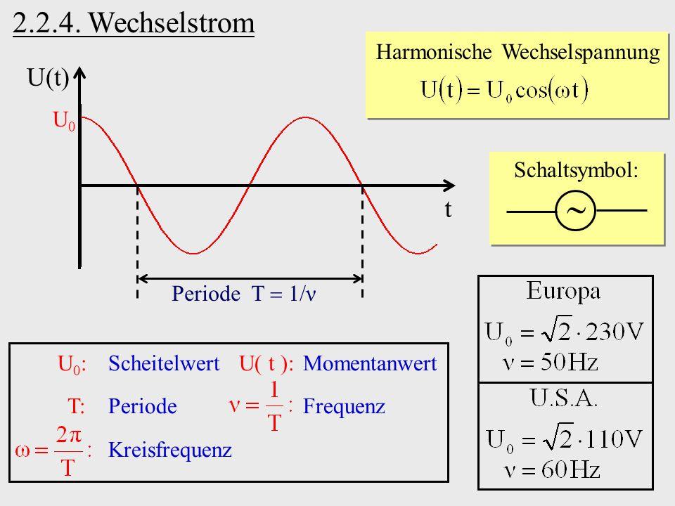2.2.4. Wechselstrom t U(t) U0U0 Periode T 1/ν Harmonische Wechselspannung U 0 :ScheitelwertU( t ): Momentanwert T:PeriodeFrequenz Kreisfrequenz Schalt